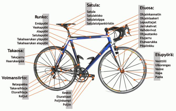 polkupyörä takaratas